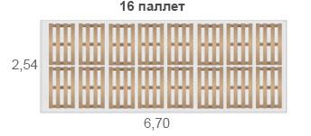 16pl-2.54-6.70