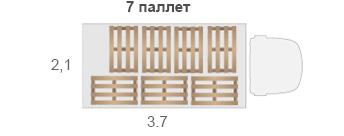 7pl-2.1-3.7